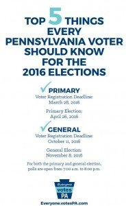 voter registration deadlines